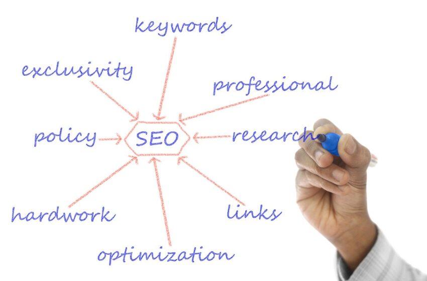 SEO: osnove optimizacije koje svaki vlasnik sajta treba da zna